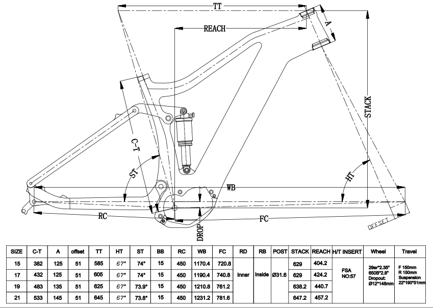 full suspension ebike frame geometry